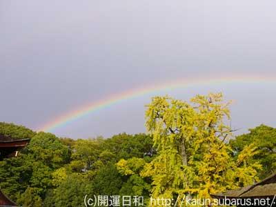 下賀茂神社の虹